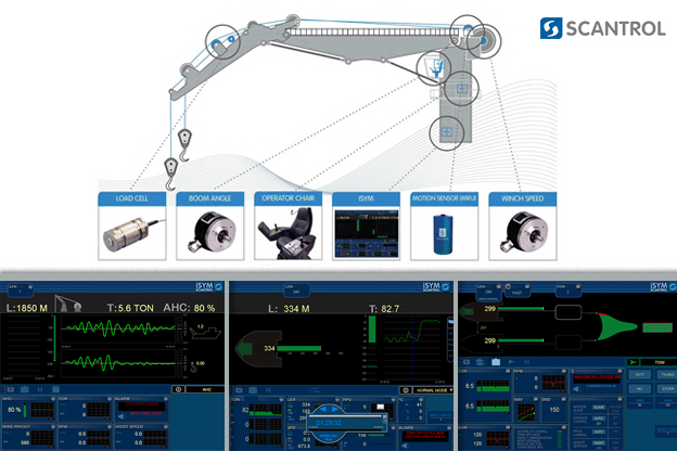 Scantrol is an independent supplier of class leading monitoring and control systems